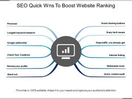 Seo Quick Wins To Boost Website Ranking
