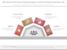 Seo Service With Inbound Marketing Diagram Powerpoint Slides Presentation Tips