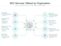 SEO Services Offered By Organization
