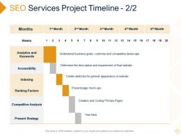SEO Services Project Timeline Indexing Ppt Powerpoint Presentation Professional