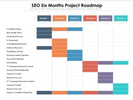 SEO Six Months Project Roadmap
