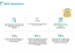 SEO Statistics Marketing Ppt Powerpoint Presentation Topics