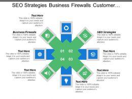 Seo Strategies Business Firewalls Customer Relationship Tools Sales Process