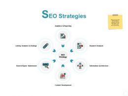 Seo Strategies Progress Ppt Powerpoint Presentation Show Picture