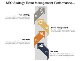 Seo Strategy Event Management Performance Appraisal Production Management