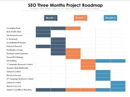 SEO Three Months Project Roadmap