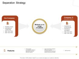 Separation Strategy M2349 Ppt Powerpoint Presentation Show Design Ideas