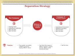 Separation Strategy Structure Ppt Powerpoint Presentation Model Microsoft