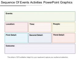 Sequence Of Events Activities Powerpoint Graphics