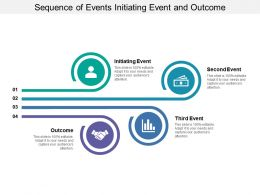 Sequence Of Events Initiating Event And Outcome