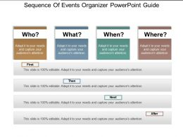Sequence Of Events Organizer PowerPoint Guide