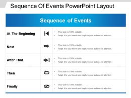 Sequence Of Events Powerpoint Layout