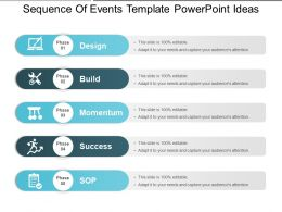 Sequence Of Events Template Powerpoint Ideas