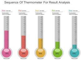 Sequence Of Thermometer For Result Analysis Flat Powerpoint Design