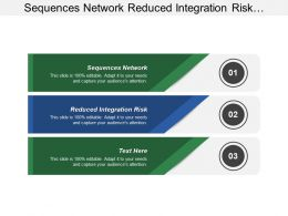 Sequences Network Reduced Integration Risk Performance Reports Diagram