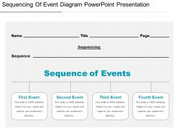 Sequencing Of Event Diagram Powerpoint Presentation