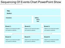 Sequencing Of Events Chart Powerpoint Show