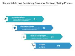 Sequential Arrows Consisting Consumer Decision Making Process
