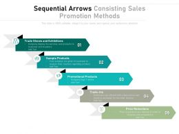 Sequential Arrows Consisting Sales Promotion Methods