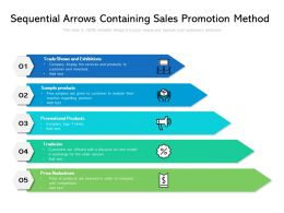 Sequential Arrows Containing Sales Promotion Method