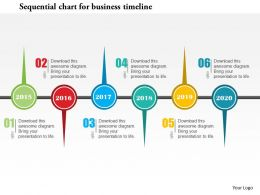 Sequential Chart For Business Timeline Flat Powerpoint Design