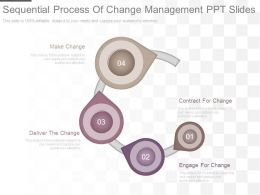 Sequential Process Of Change Management Ppt Slides