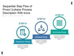 Sequential Step Flow Of Prosci 3 Phase Process Description With Icons