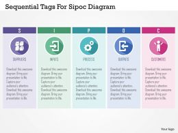 Sequential Tags For Sipco Diagram Flat Powerpoint Design