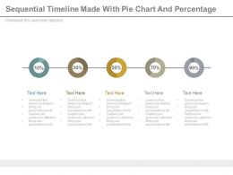 Sequential Timeline Made With Pie Chart And Percentage Powerpoint Slides