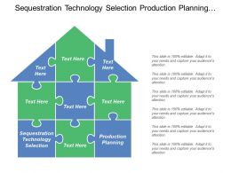 Sequestration Technology Selection Production Planning Products Packages Development