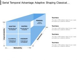 Serial Temporal Advantage Adaptive Shaping Classical And Visionary