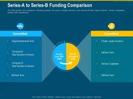 Series A To Series B Funding Comparison Investment Pitch Raise Funding Series B Venture Round Ppt Slide