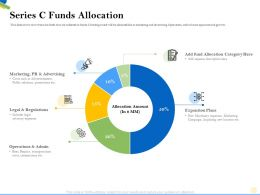 Series C Funds Allocation Machinery M2183 Ppt Powerpoint Presentation Show Influencers