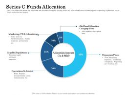 Series C Funds Allocation Ppt Powerpoint Presentation File Grid