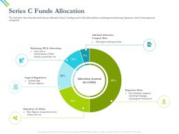 Series C Funds Allocation Repairs Ppt Powerpoint Presentation Show File Formats