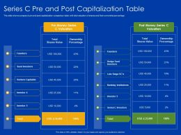 Series C Pre And Post Capitalization Table Hedge Powerpoint Presentation Design Inspiration