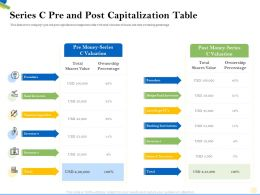 Series C Pre And Post Capitalization Table Late Ppt Powerpoint Presentation Ideas Slideshow