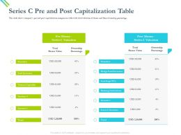 Series C Pre And Post Capitalization Table Late Stage Ppt Powerpoint Presentation Model