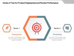 Series Of Two For Product Deployment And Monitor Performance