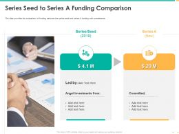 Series Seed To Series A Funding Comparison Angel Investments Ppt Themes