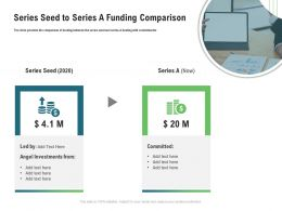 Series Seed To Series A Funding Comparison M3366 Ppt Powerpoint Presentation Introduction