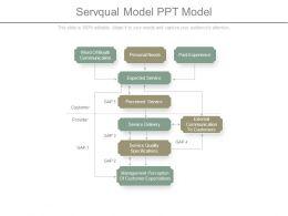 Seroquel Model Ppt Model