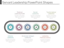 Servant Leadership Powerpoint Shapes