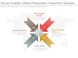 Served Available Market Presentation Powerpoint Example