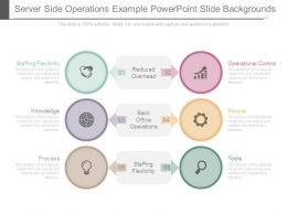 Server Side Operations Example Powerpoint Slide Backgrounds