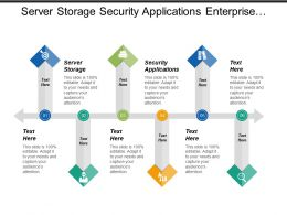 Server Storage Security Applications Enterprise Portals Data Access