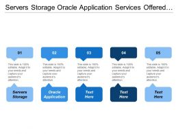 Servers Storage Oracle Application Services Offered Microsoft Company Policies