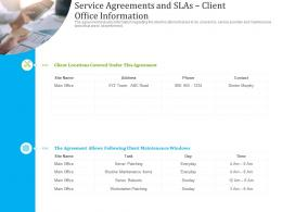 Service Agreements And Slas Client Office Information Ppt Template