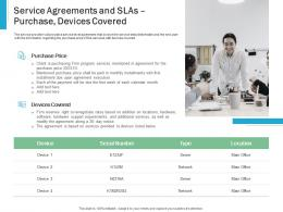 Service Agreements And SLAS Purchase Devices Covered Effective IT service Excellence Ppt Powerpoint Topics