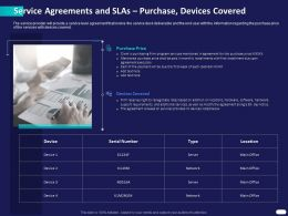 Service Agreements And SLAs Purchase Devices Covered Ppt Powerpoint Presentation Outline